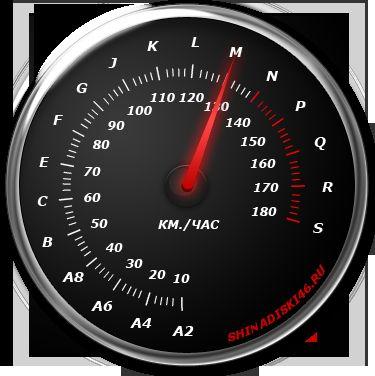 Индекс скорости шин - информация о маркировке, расшифровка значений.