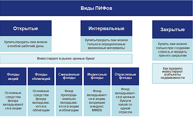 Индексные фонды (2008-10-24)