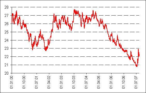 Японская иена - валюта японии