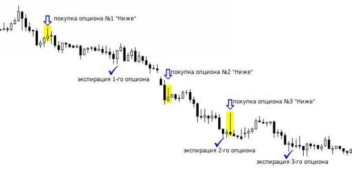 Как изменить валюту в iq option