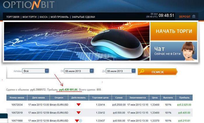 Как я заработала 428 тысяч рублей на бинарных опционах - отзыв об optionbit