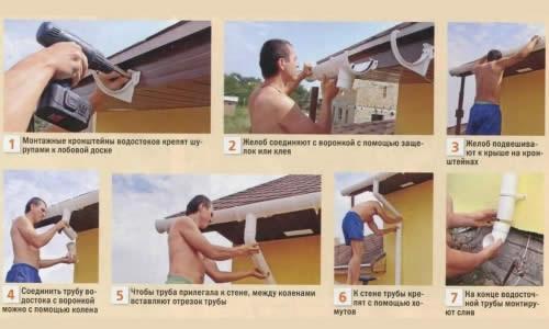 Как лучше сделать сток с крыши?