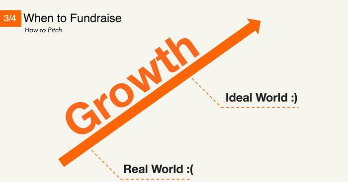 Как не ошибиться при поиске инвестора