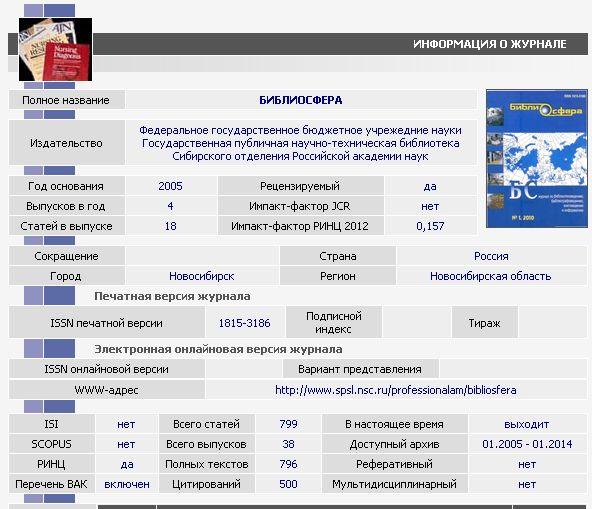Как определить индекс цитирования ученого