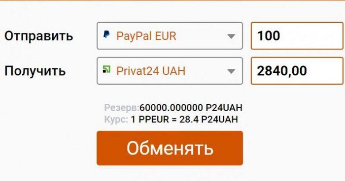 Как перевести деньги по украине