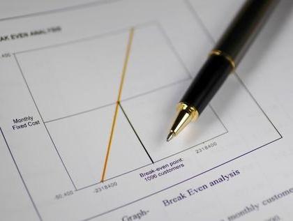 Как построить график безубыточности