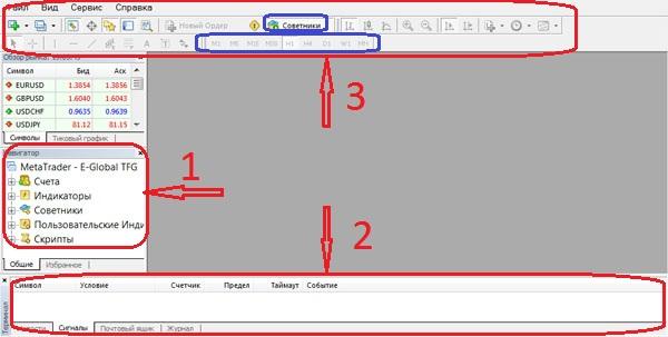 Как работать с программой metatrader 4