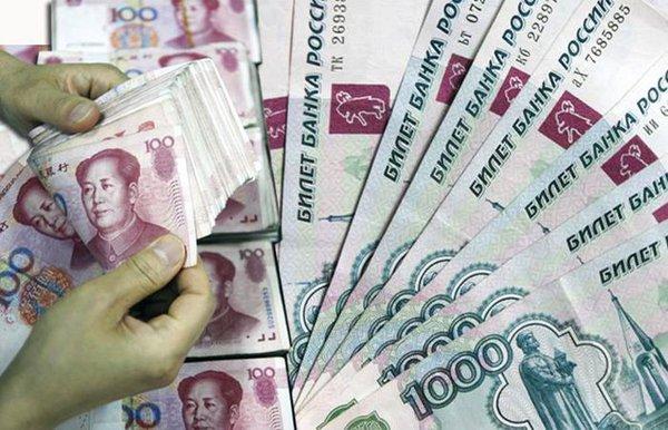 Какой курс юаня