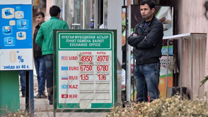 Какой курс рубля в таджикистане