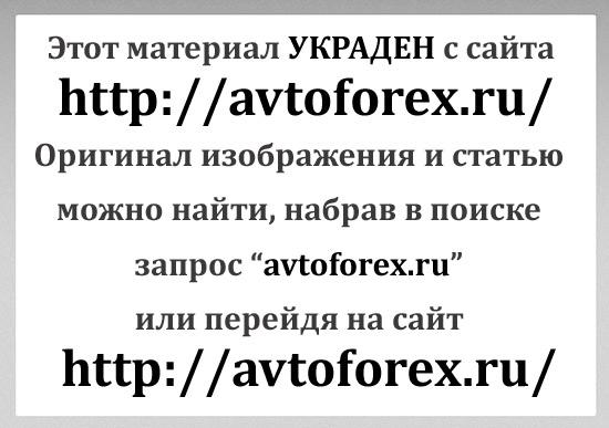 Каналы форекс.