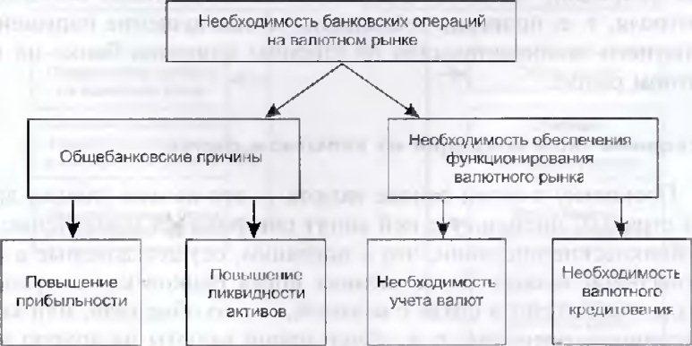 Категории валюта и валютные ценности в законодательстве российской федерации