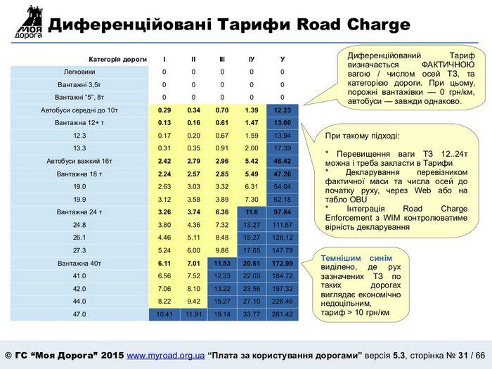 Куда можно инвестировать деньги в украине