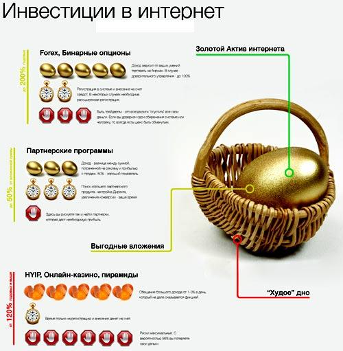 Куда можно выгодно вложить 500000 рублей