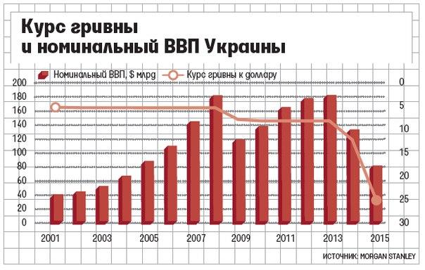 Курс наличного доллара в банках украины