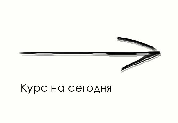 Курс нового туркменского маната к рублю на сегодня