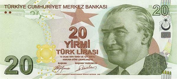 Курс турецкой лиры к рублю на сегодня