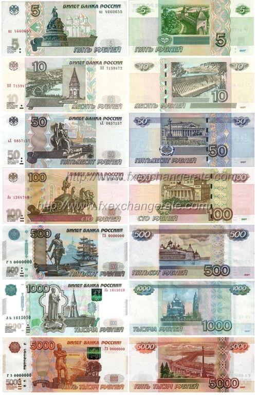 Курсы пошли в рост: что случилось с российской валютой