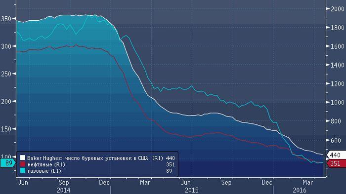 Медь опустилась после ралли во вторник, внимание вновь на спросе китая