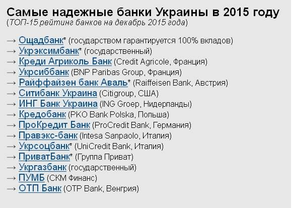 Меморандум о реструктуризации валютной ипотеки подписали 11 банков