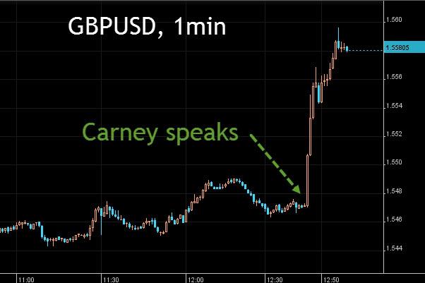 Олег устенко: курс доллара в бюджете взят с потолка [часть 2]