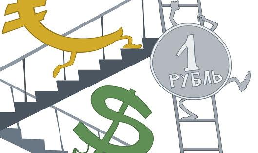 Почему растет доллар и евро (курс рубля)