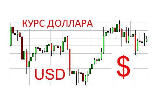 Причины изменения курса и котировки доллара онлайн