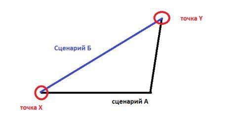 Прогноз курса гривны в украине: курс доллара и рубля в будущем