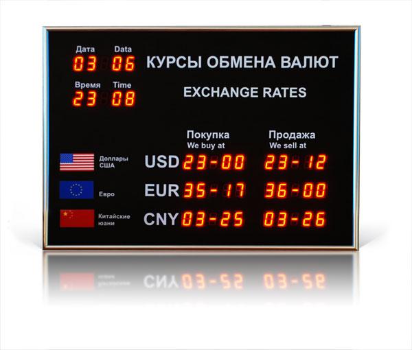 Режим валютного управления