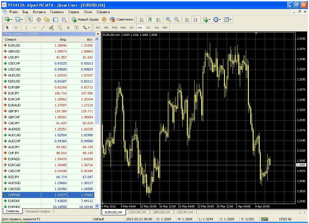 Спред форекс — как одна из самых значимых основ на рынке валют.