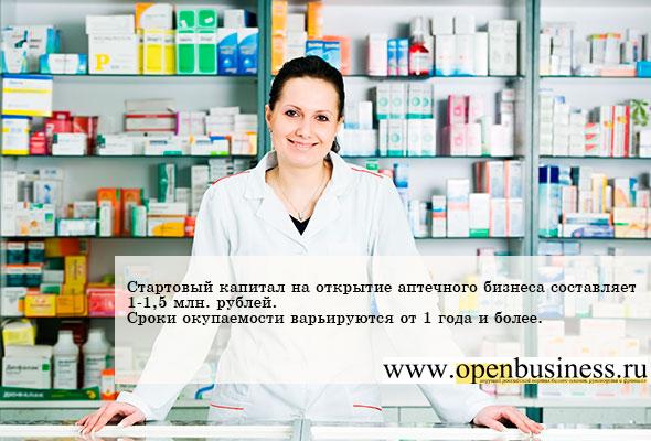 Свой бизнес: как открыть аптеку?