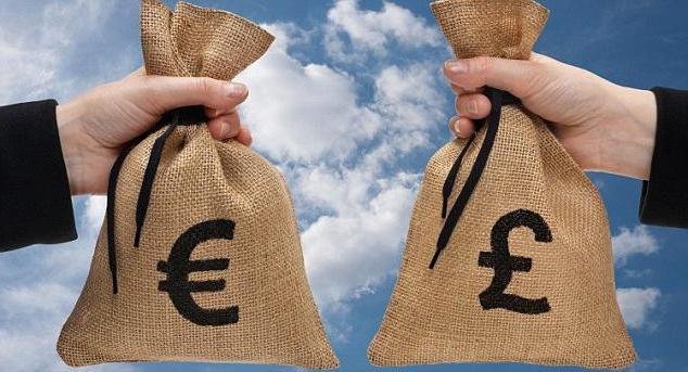 В какой валюте хранить деньги выгодно