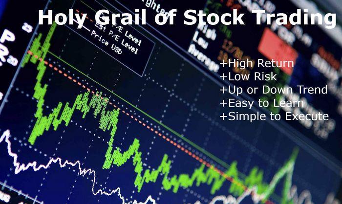 Во сколько закрывается биржа forex