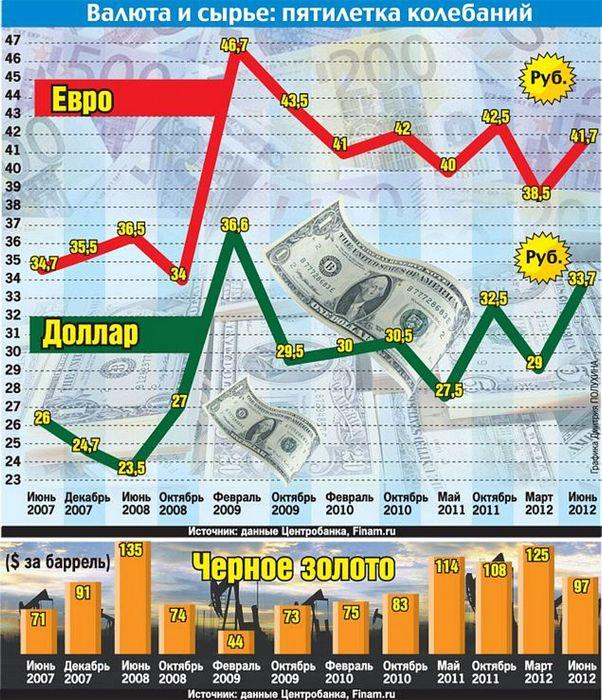 Золото дешевеет, несмотря на опасения по поводу греческого дефолта