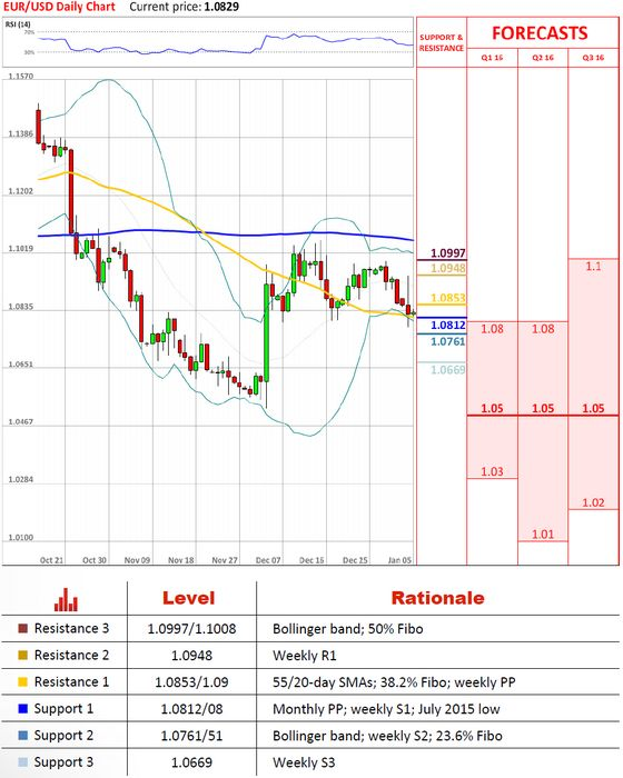 Золото опускается под давлением восстанавливающегося доллара