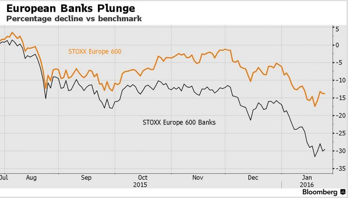 Золото подешевело на фоне роста акций, но закончит неделю в плюсе